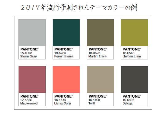2019年流行予測されたカラー