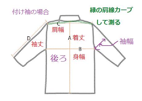 付け袖の場合